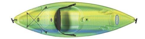 kayak_banner